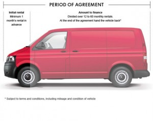 Contract Hire a Van